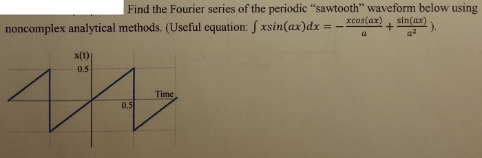 Find the Fourier series of the periodic