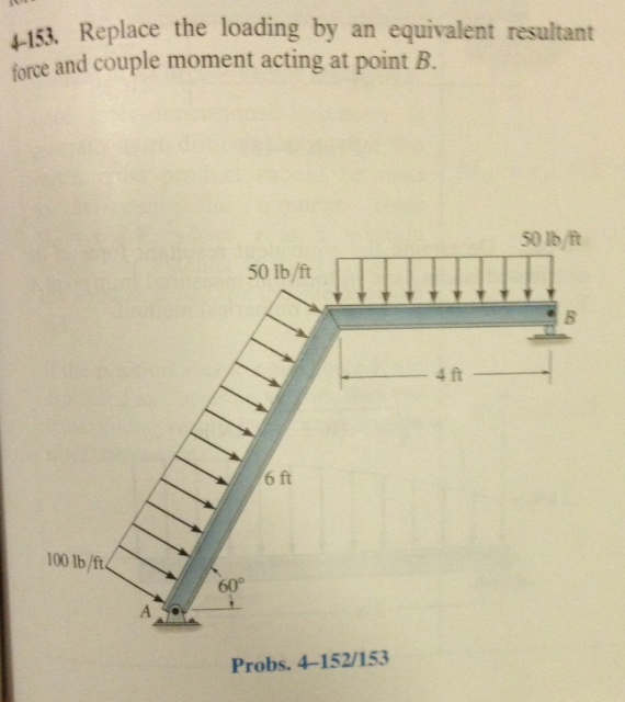 how to find resultant force