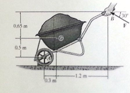 In order to hold the wheelbarrow in the position s