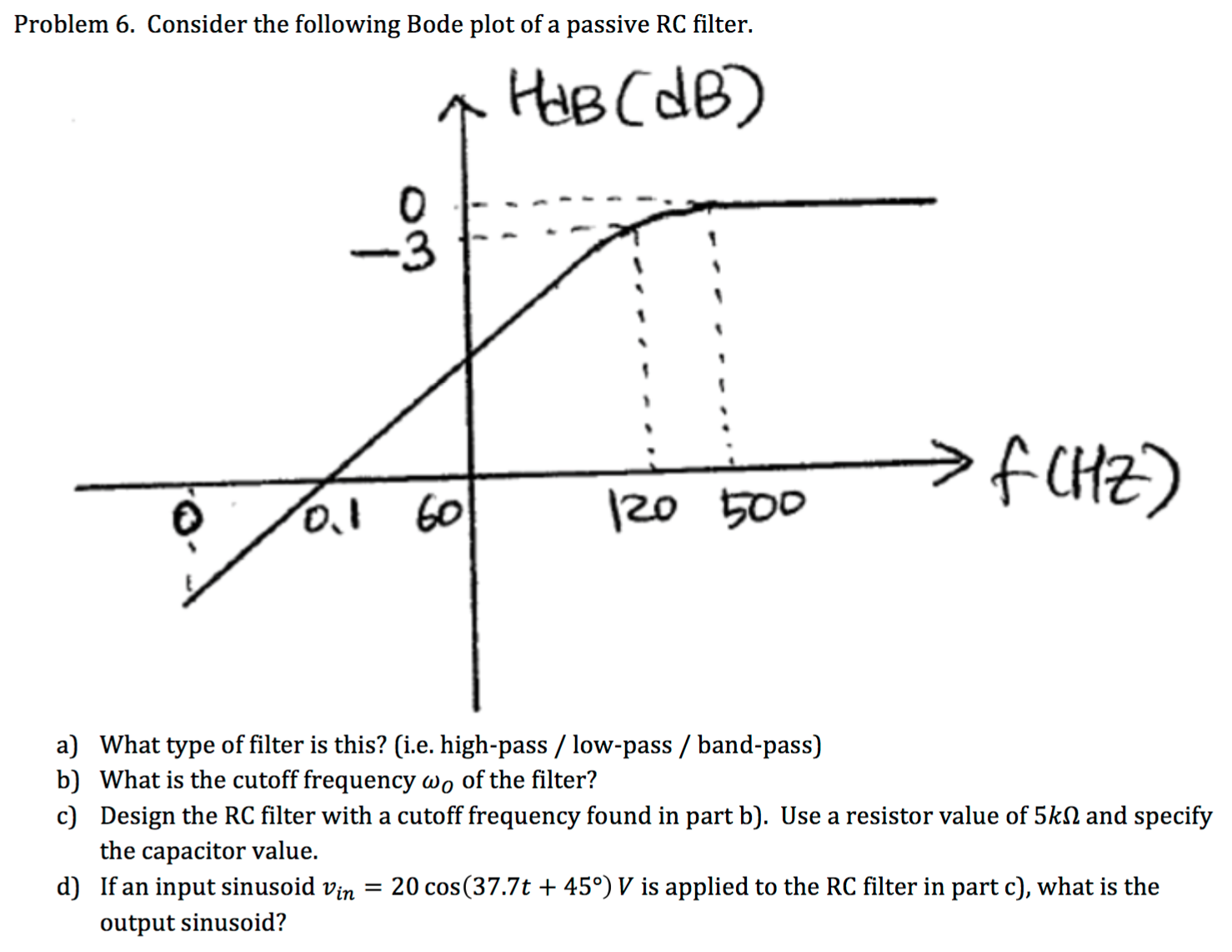 Bode Design solved consider the following bode plot of a passive rc f