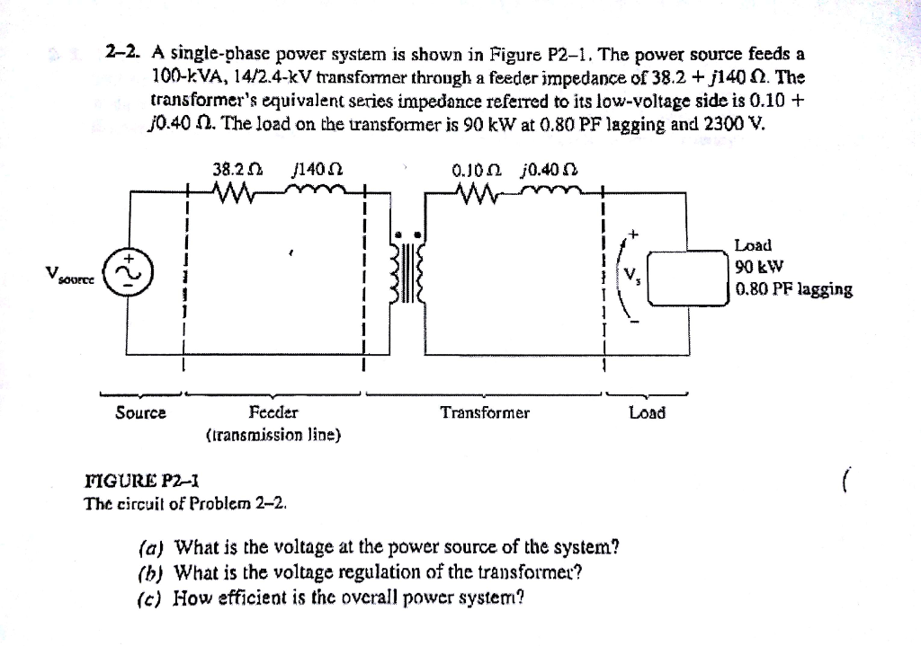 Single Phase System : Solved a single phase power system is shown in figur