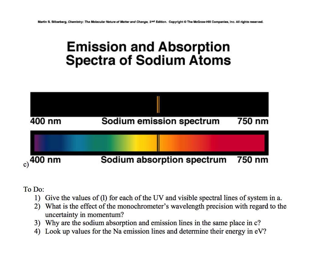 Module 3 Wavelength Energy Spectroscopy Absorptio – Wavelength Worksheet