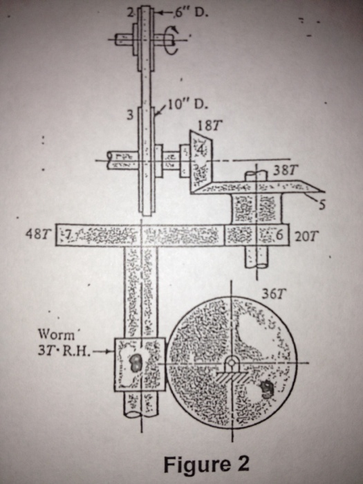 Pulley And Gears Test : The mechanism train shown in figure consists of