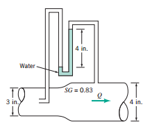 A flow measurement device is configured as shown.