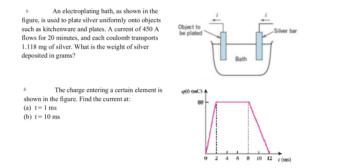 An electroplating bath, as shown in the figure, is