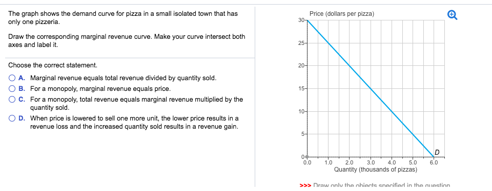 excel how to make demand curves
