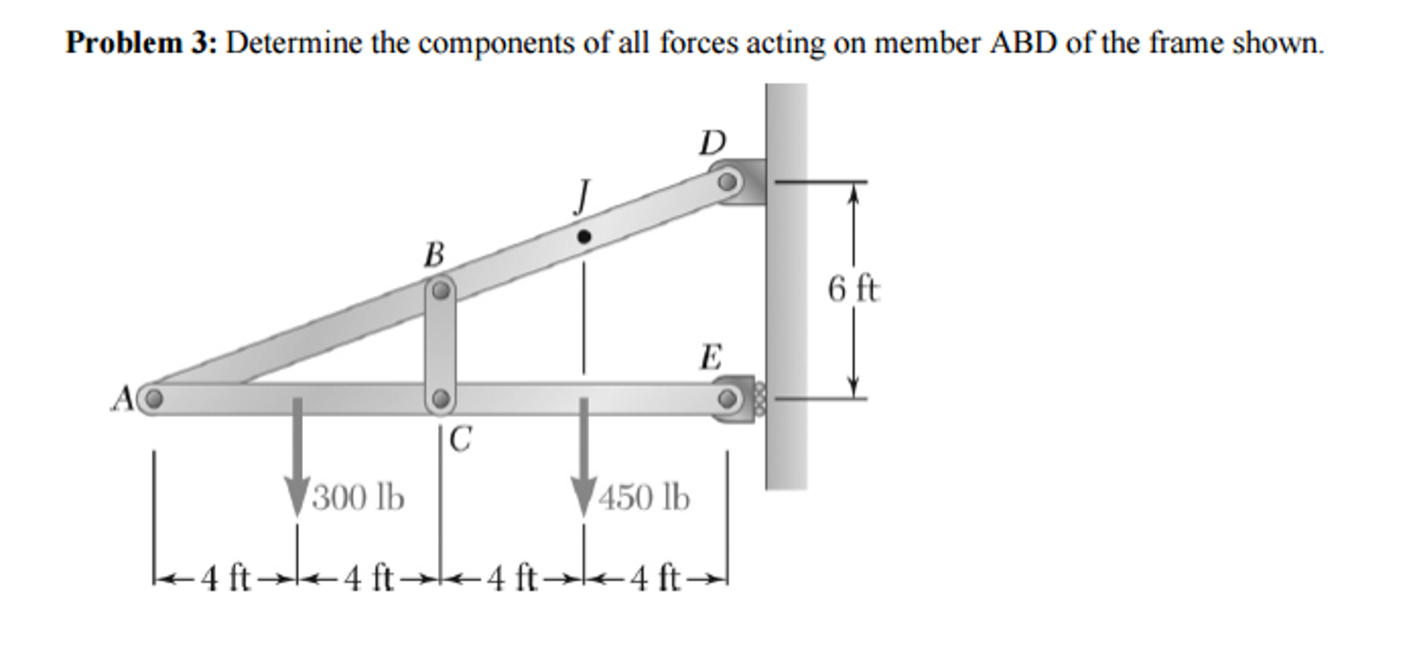 Solved problem 3 determine the components of all forces determine the components of all forces acting on m jeuxipadfo Gallery