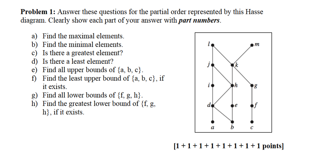 Solved problem 1 answer these questions for the partial problem 1 answer these questions for the partial order represented by this hasse diagram ccuart Choice Image