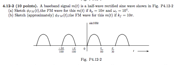 A baseband signal m(t) is a half-wave rectified si