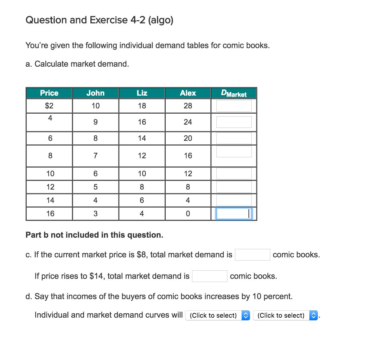 how to find market demand