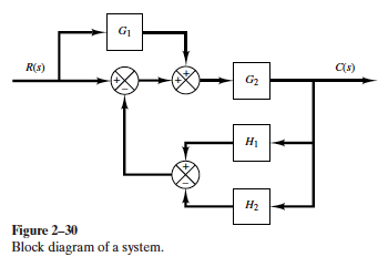 Simplify the block diagram shown in Figure 2-30 an