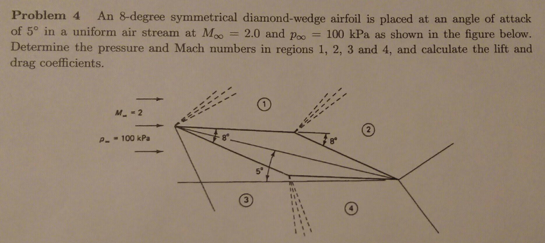aerodynamics homework help