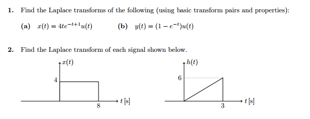 Find the Laplace transforms of the following (usin