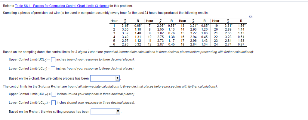 Solved: Refer To Table S6.1 Factors For Computing Control ...