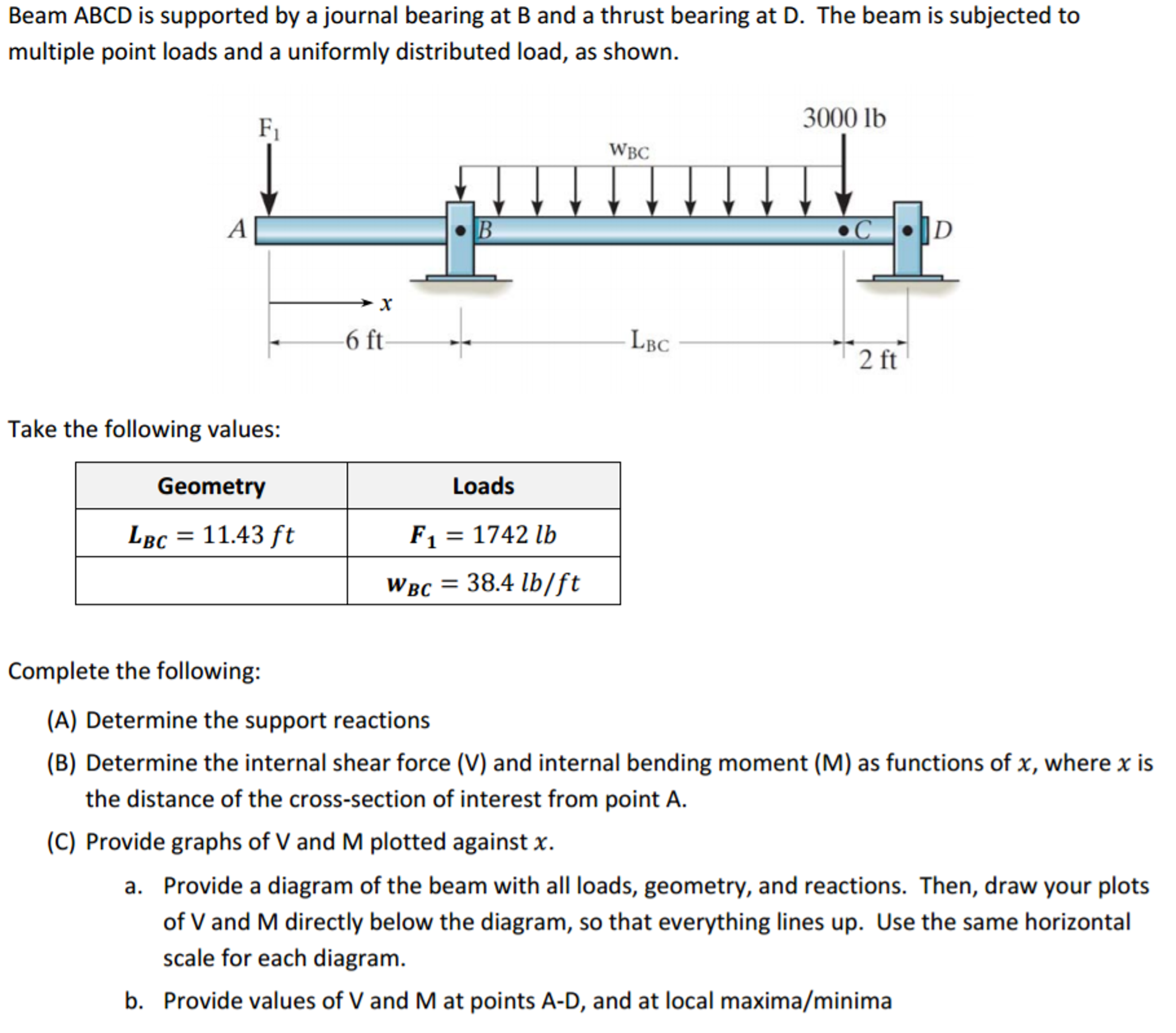 Civil D Draw Line Bearing Distance : Solved beam abcd is supported by a journal bearing at b