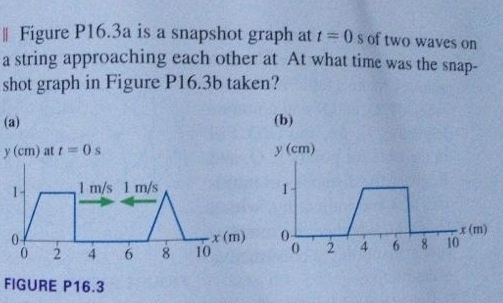 Figure P16.3a is a snapshot graph at t = 0 s of tw