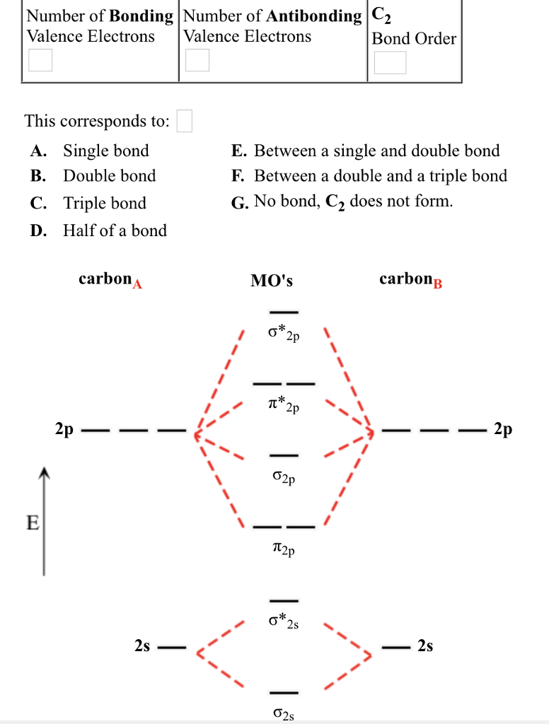 Solved a b use the molecular orbital energy diagram bel use the molecular orbital energy diagram below to answer the questions about bond order for the molecule c2 pooptronica