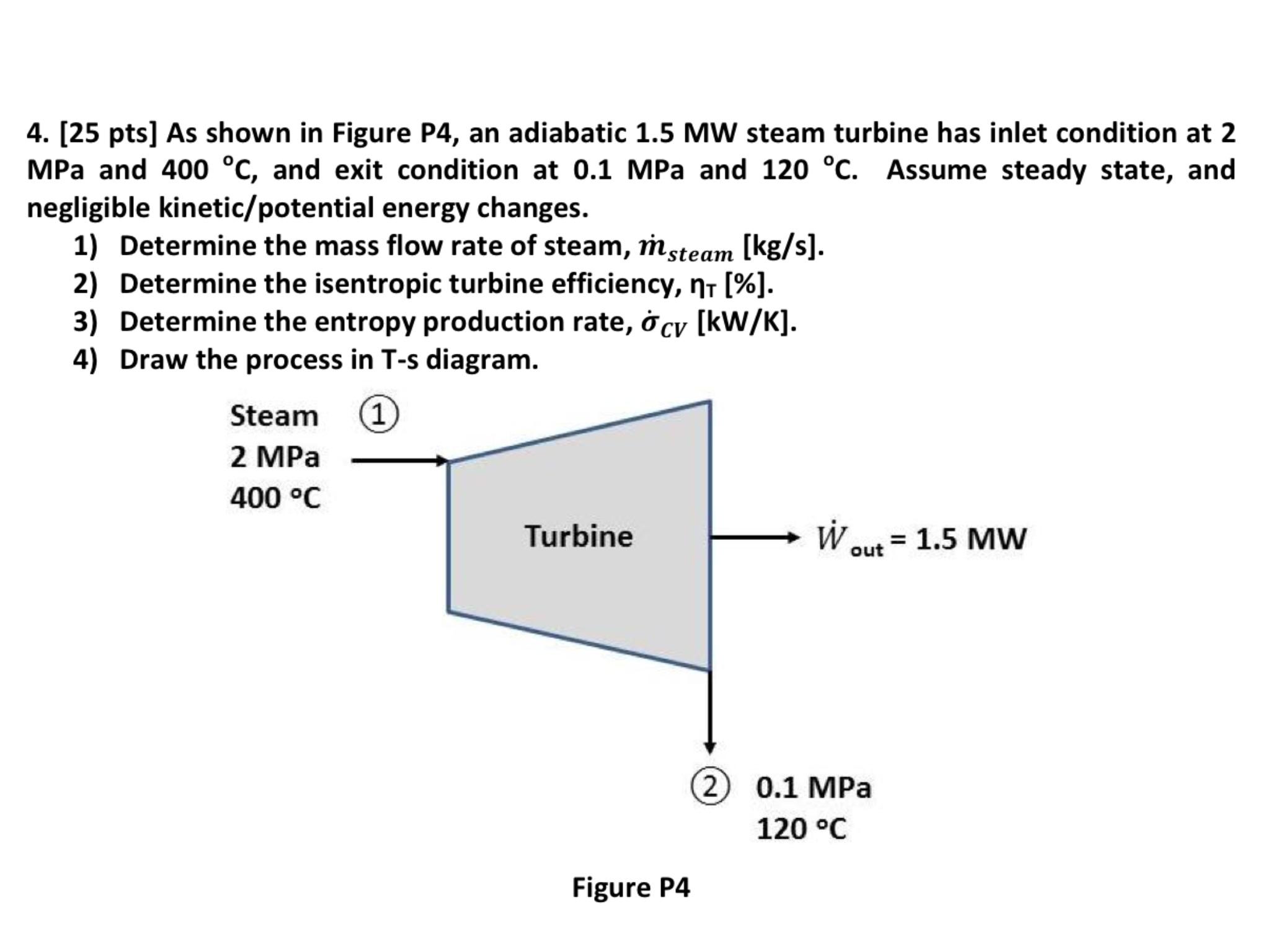 4 [25 Pts] As Shown In Figure P4 An Adiabatic 1