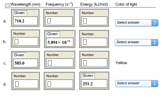 how to find wavelength given energy
