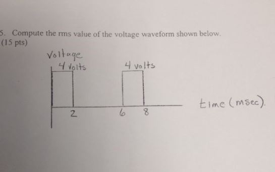 Compute the rms value of the voltage waveform show