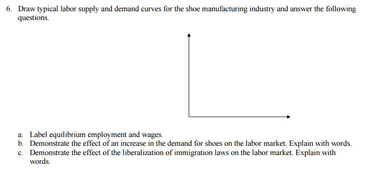 Question: Draw typical labor supply and demand curves for the shoe manufacturing industry and answer the fo...