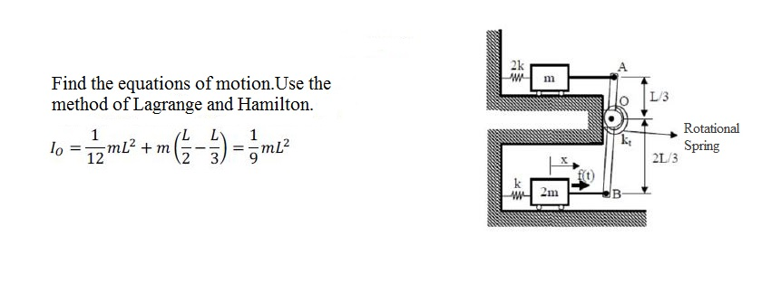 apportionment using the hamilton method The hamilton method of apportionment is actually a largest-remainder method which uses the largest remainder method is the only apportionment that satisfies.
