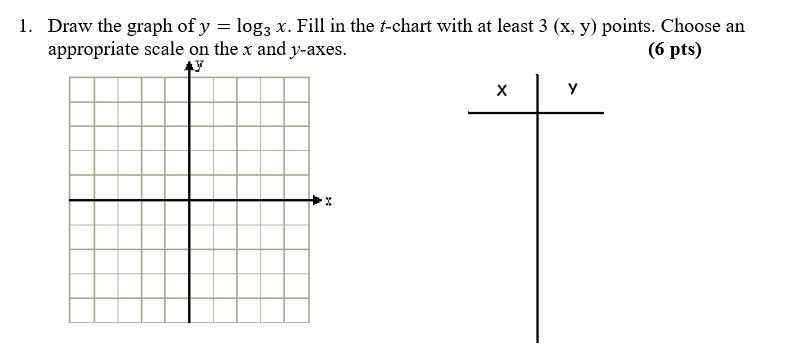 t chart