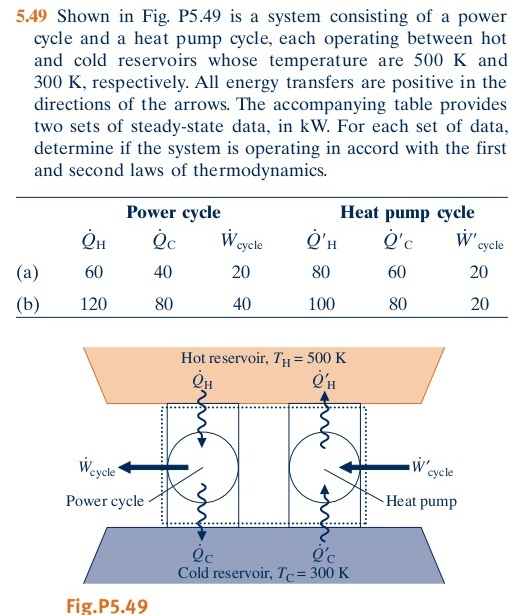 Heat Pump Cycle 5.49 shown in fig. p5.49 is a system consisting of | chegg