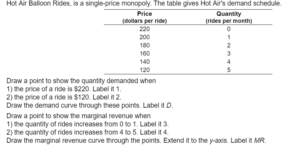 Hot Air Balloon Rides Is A Singleprice Monopoly  Cheggcom