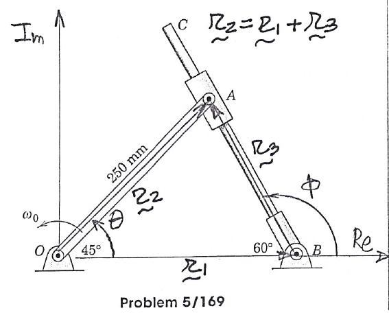 Complex analysis homework help