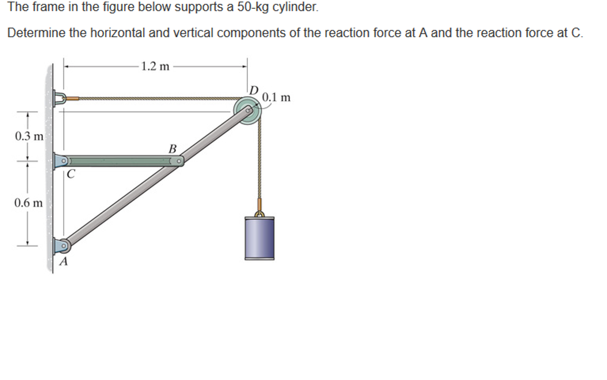 Solved the frame in the figure below supports a 50 kg cyl question the frame in the figure below supports a 50 kg cylinder determine the horizontal and vertical c jeuxipadfo Gallery