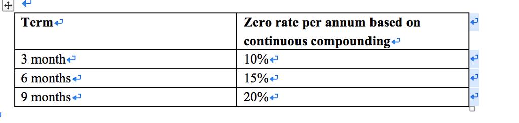 Solved assume a fraforward rate agreement exists in whi question assume a fraforward rate agreement exists in which trader a has agree to receive 30 per annum platinumwayz