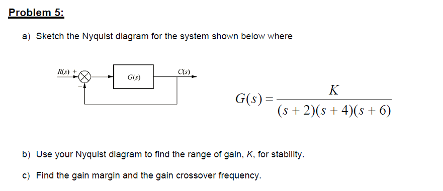 Sketch the Nyquist diagram for the system shown be