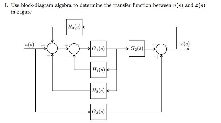how to find the transfer function from a block diagram