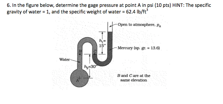 In the figure below, determine the gage pressure a