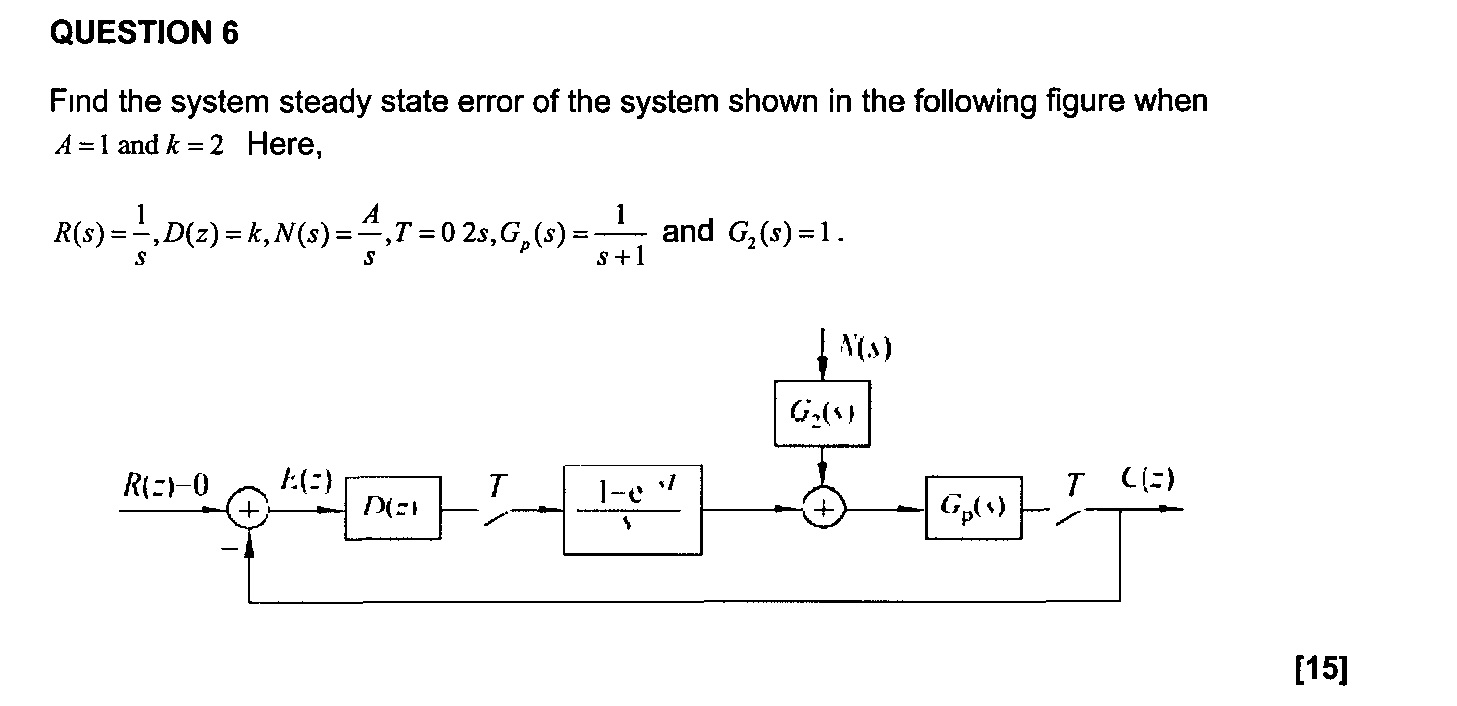 Find the system steady state error of the system s