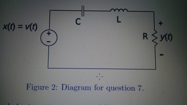 Consider the CLR circuit shown below. Figure 2: D