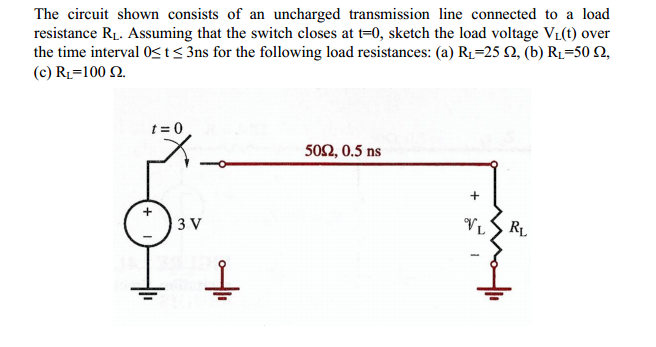 The circuit shown consists of an uncharged transmi