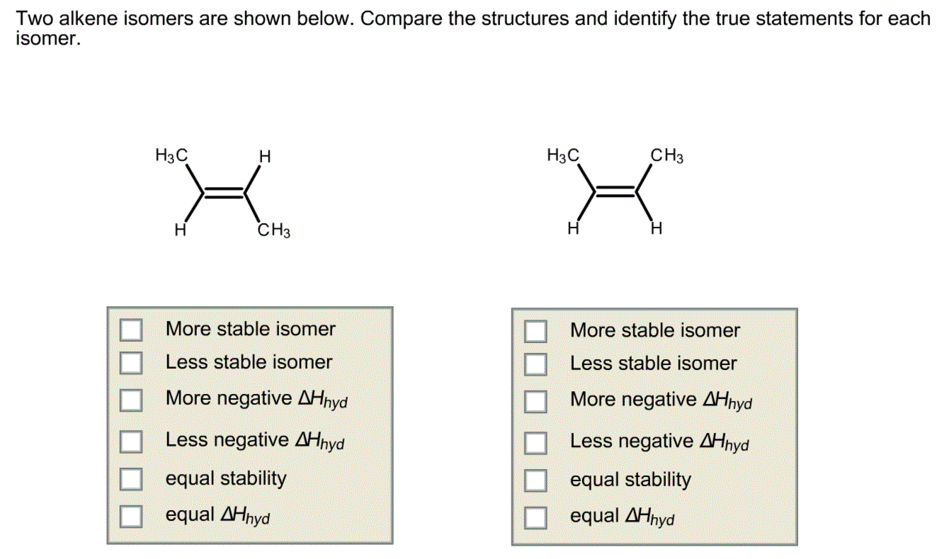 comparing isomers 1 stereochemistry definition of isomers if two or more different compounds have the same molecular formula we call them isomers this is the general definition of isomer.