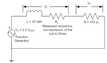 Find RL=47 the total equivalent impedance, ZT ,