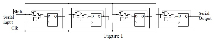 clock serial input serial output