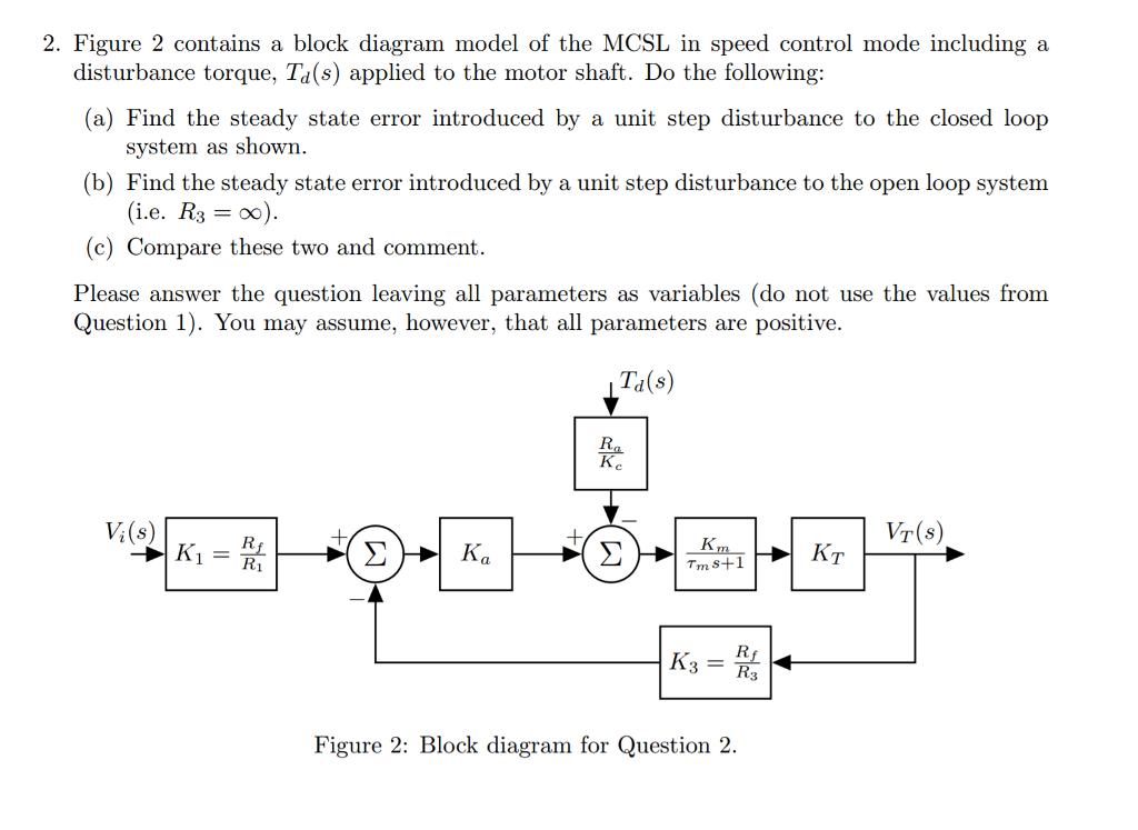 Magnificent Open Loop System Block Diagram Sketch   Www.kotaksurat.co
