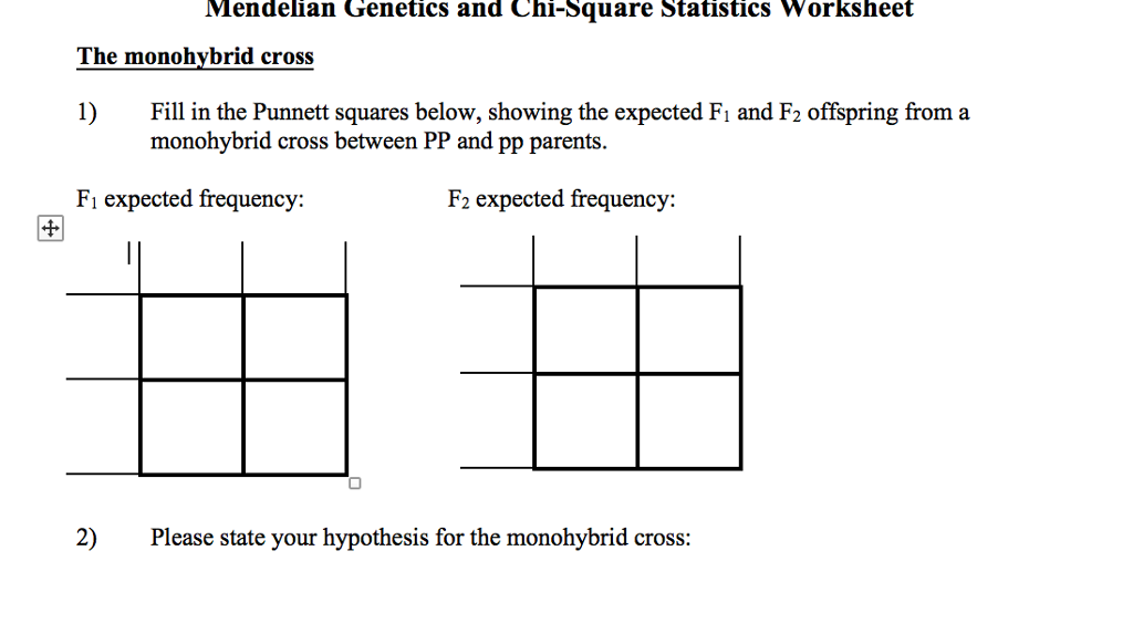 Question: Mendelian Genetics and Chi-Square Statistics Worksheet The monohvbrid cross Fill in the Punnett s.