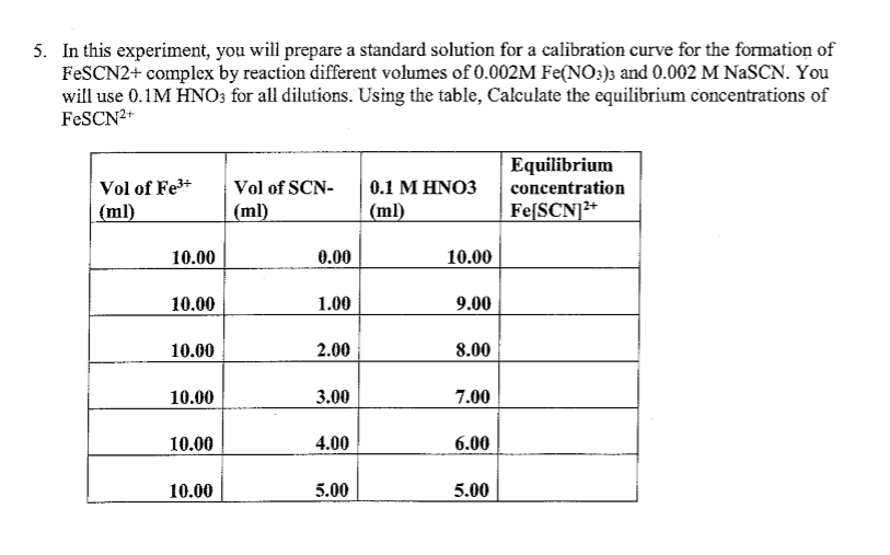 an experiment to determine the equilibrium of a complex ion using a spectrophotometer Every chemical reaction is associated with an equilibrium constant k, which  reflects the  spectrophotometric methods for the determination of k involve  direct  of iron (iii) cation with thiocyanate anion to form an iron (iii) thiocyanate  complex  repeated trials of this experiment involving different initial  concentrations of.