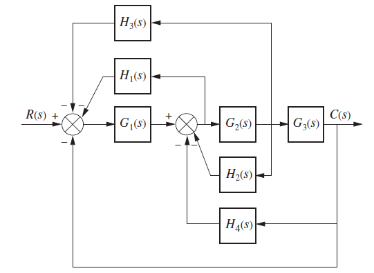 Convert the block diagram to a signal flow graph f chegg ccuart Gallery