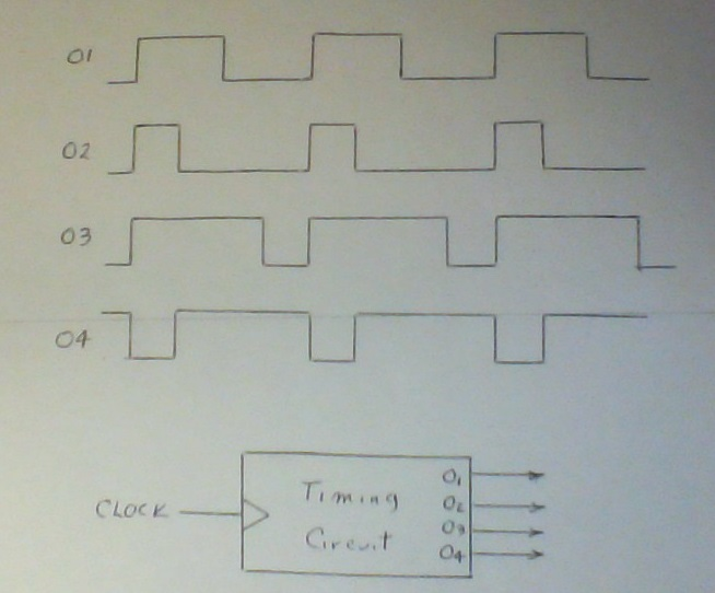 Design a timing circuit that will function as foll