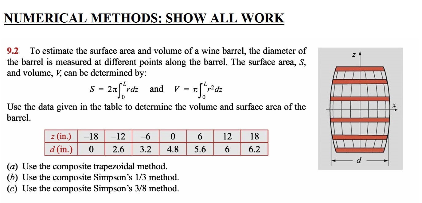 To Estimate The Surface Area And Volume Of A Wine