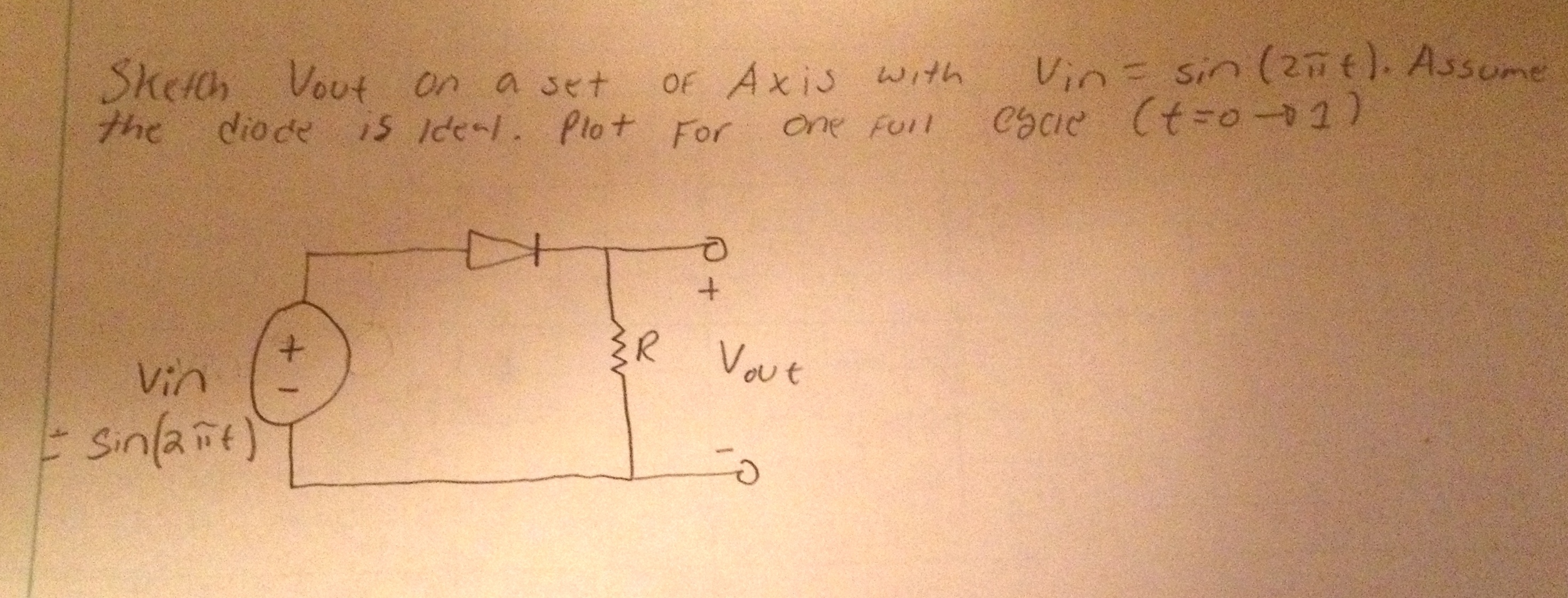 Sketch Vout on a set of Axis with Vin = sin (2 pi