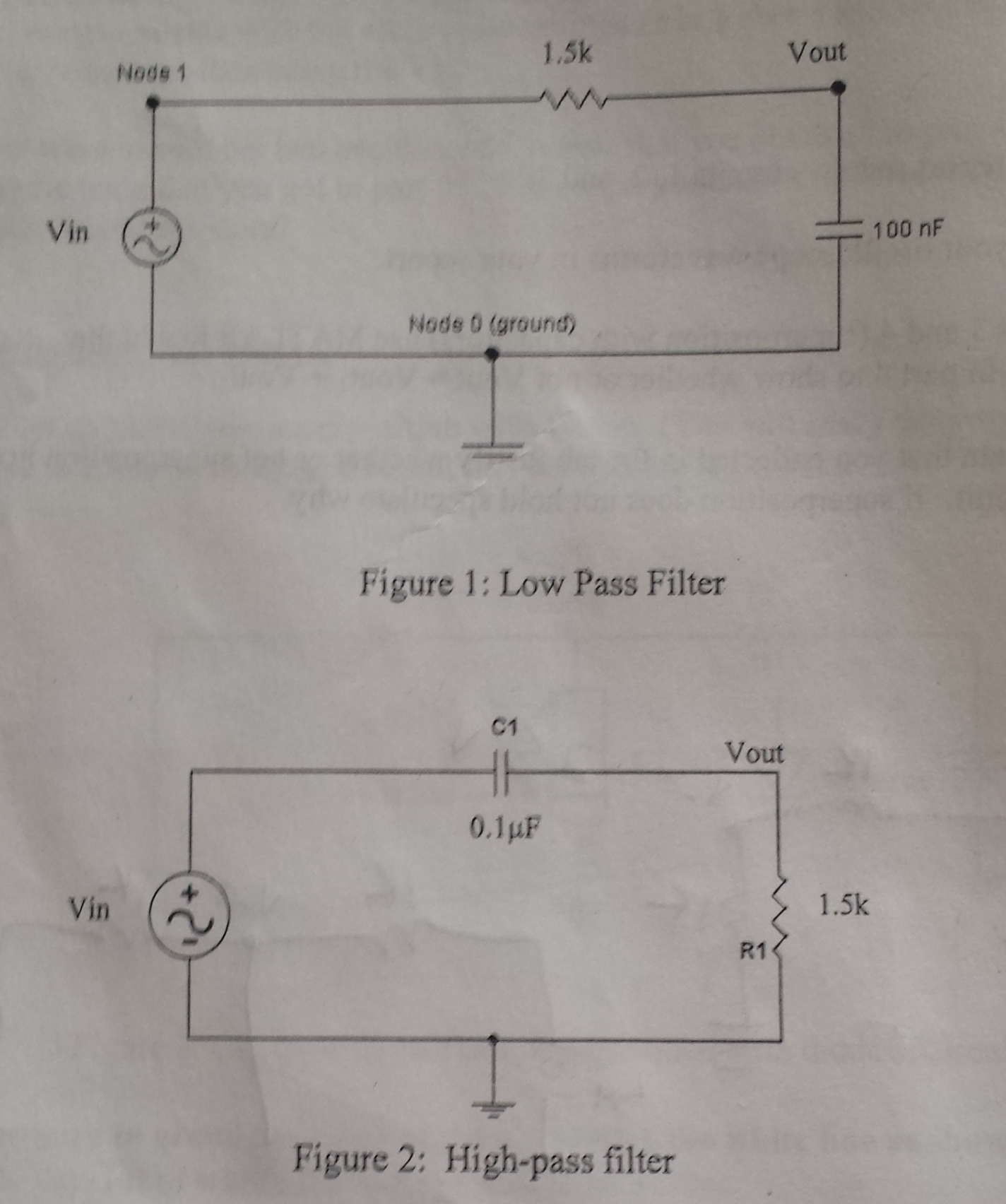 Figure 1: Low Pass Filter Figure 2: High-pass fil