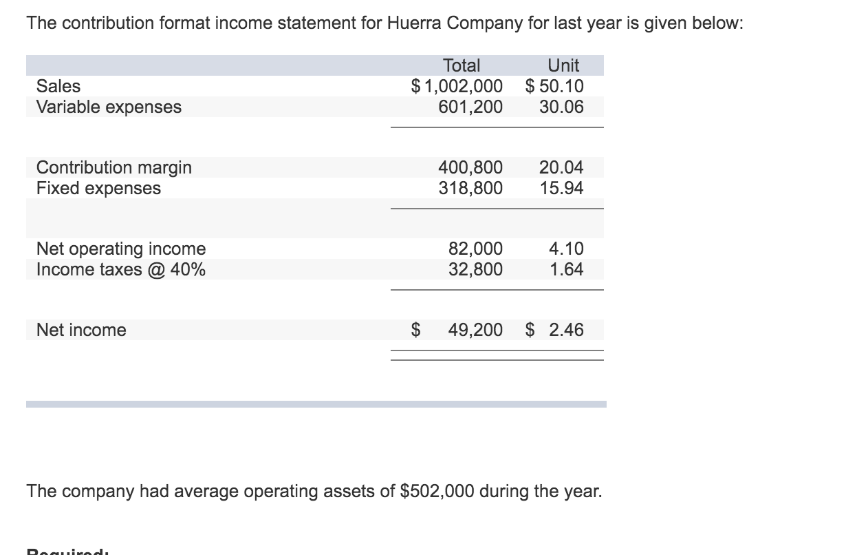 Solved: The Contribution Format Income Statement For Huerr ...